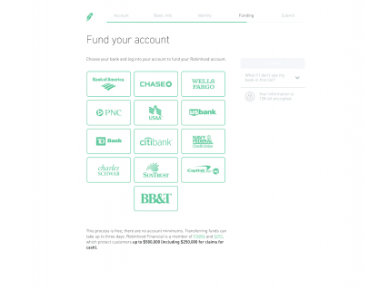 Screenshot of the Sign Up – Step 6 page from the Robinhood website.