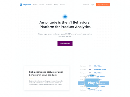 Screenshot of the Behavioral Analytics page from the Amplitude website.