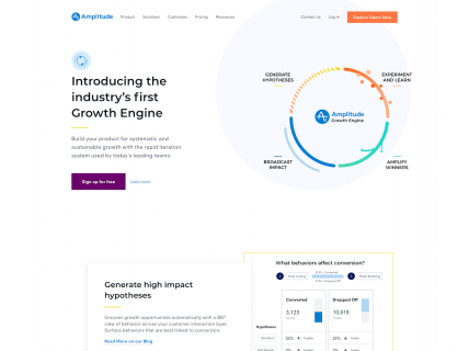 Screenshot of the Growth Engine page from the Amplitude website.