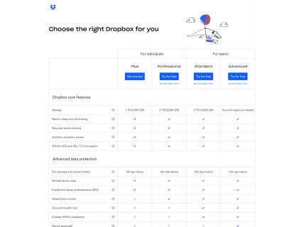 Screenshot of the Plans page from the Dropbox website.